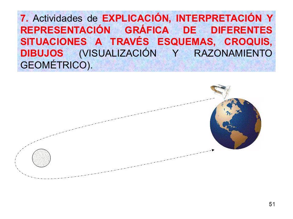 51 7. Actividades de EXPLICACIÓN, INTERPRETACIÓN Y REPRESENTACIÓN GRÁFICA DE DIFERENTES SITUACIONES A TRAVÉS ESQUEMAS, CROQUIS, DIBUJOS (VISUALIZACIÓN