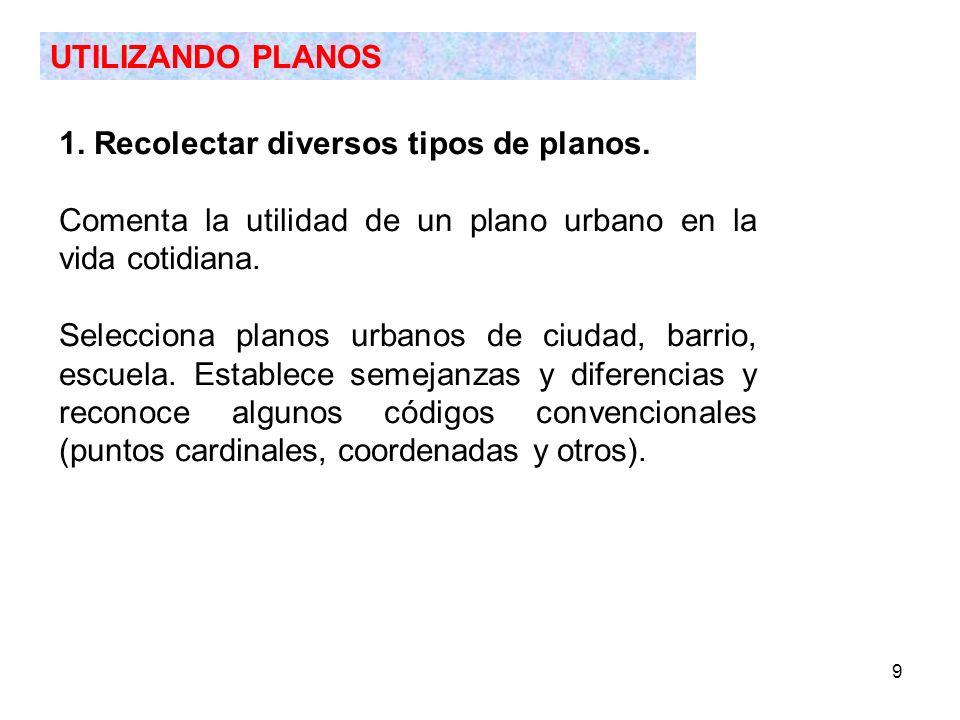9 UTILIZANDO PLANOS 1. Recolectar diversos tipos de planos. Comenta la utilidad de un plano urbano en la vida cotidiana. Selecciona planos urbanos de