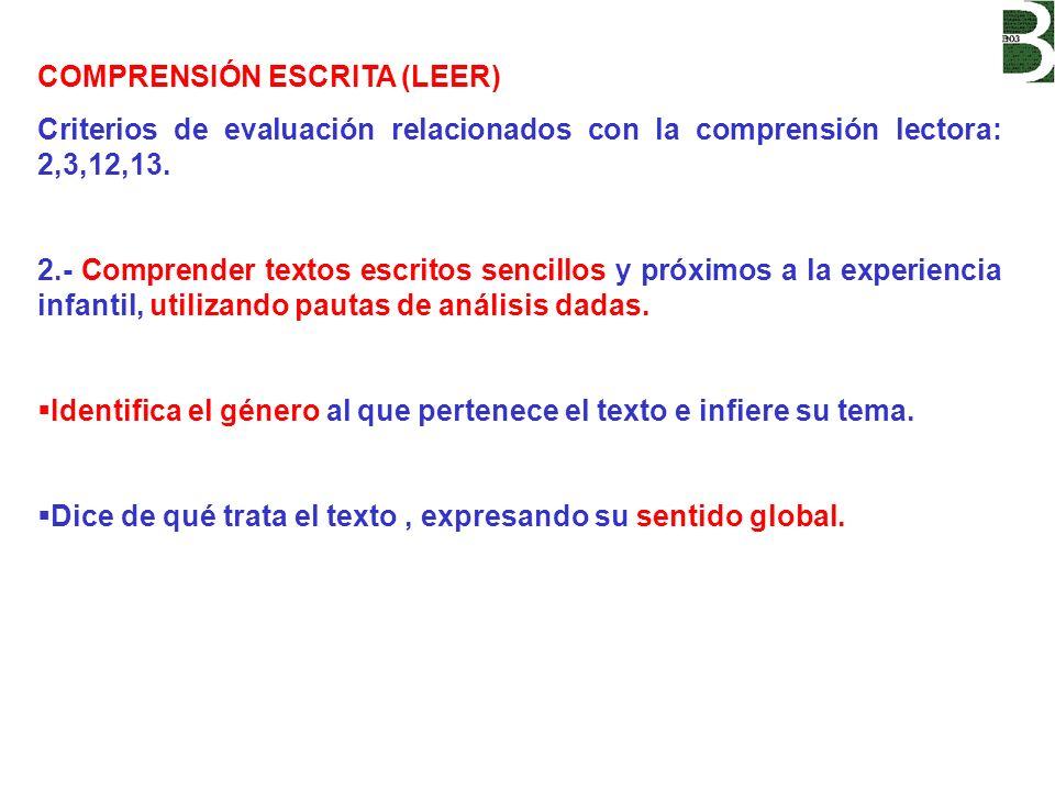 COMPRENSIÓN ESCRITA (LEER) Criterios de evaluación relacionados con la comprensión lectora: 2,3,12,13. 2.- Comprender textos escritos sencillos y próx