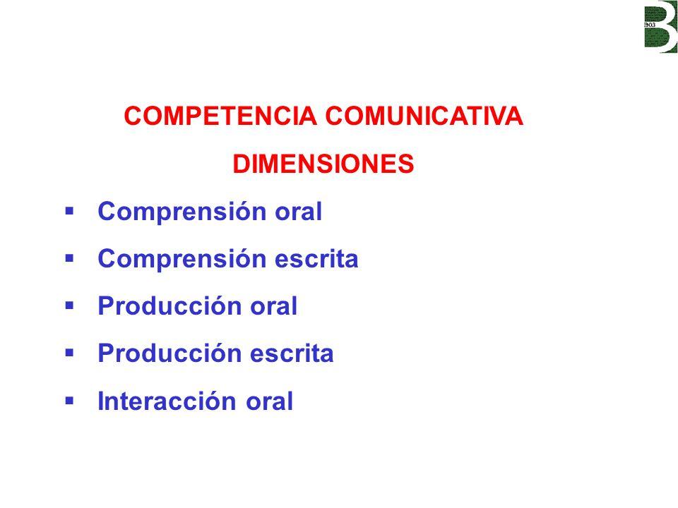 COMPETENCIA COMUNICATIVA DIMENSIONES Comprensión oral Comprensión escrita Producción oral Producción escrita Interacción oral