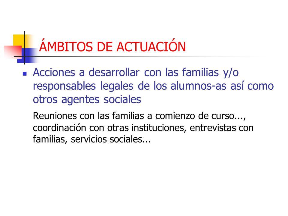 ÁMBITOS DE ACTUACIÓN Acciones a desarrollar con las familias y/o responsables legales de los alumnos-as así como otros agentes sociales Reuniones con