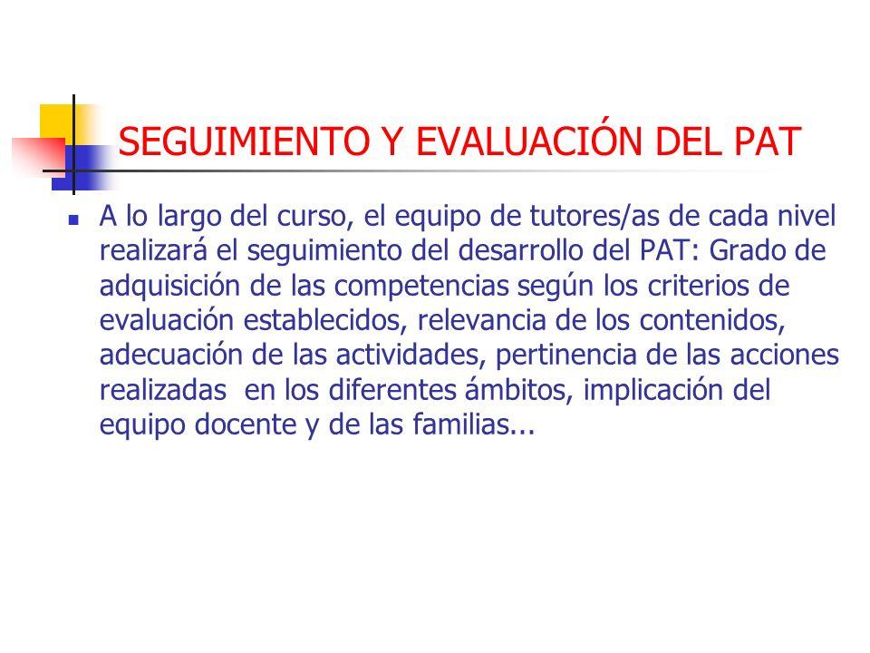 SEGUIMIENTO Y EVALUACIÓN DEL PAT A lo largo del curso, el equipo de tutores/as de cada nivel realizará el seguimiento del desarrollo del PAT: Grado de