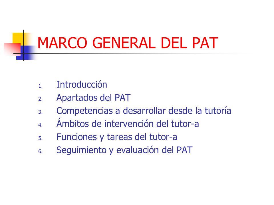 MARCO GENERAL DEL PAT 1. Introducción 2. Apartados del PAT 3. Competencias a desarrollar desde la tutoría 4. Ámbitos de intervención del tutor-a 5. Fu