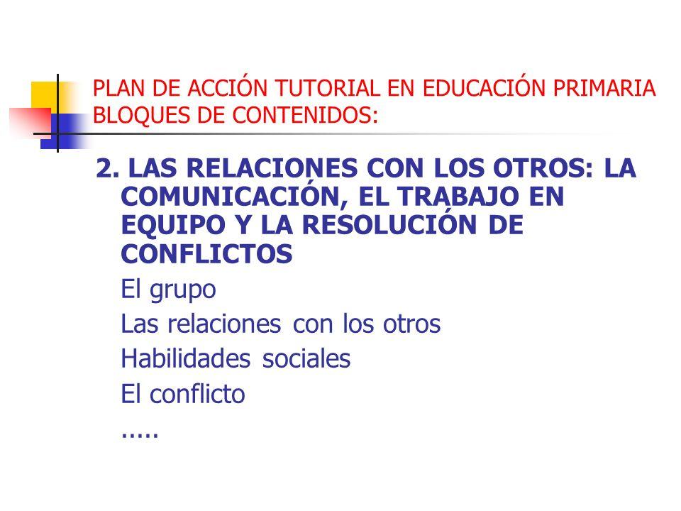 PLAN DE ACCIÓN TUTORIAL EN EDUCACIÓN PRIMARIA BLOQUES DE CONTENIDOS: 2. LAS RELACIONES CON LOS OTROS: LA COMUNICACIÓN, EL TRABAJO EN EQUIPO Y LA RESOL