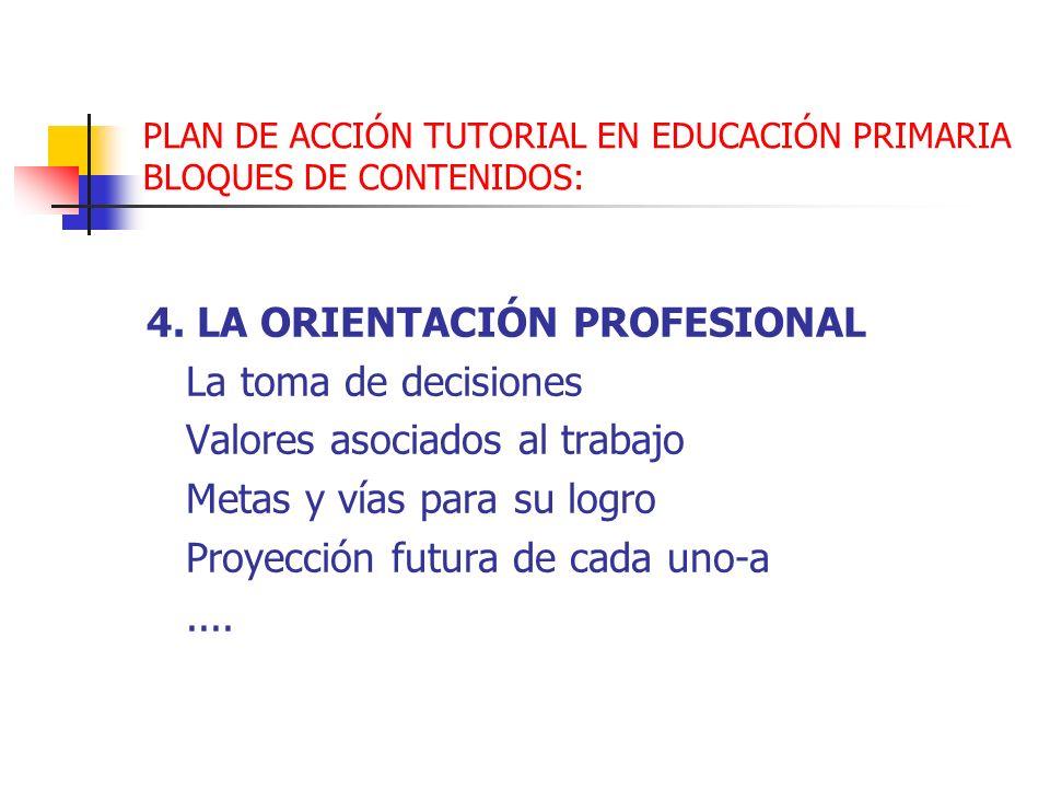 PLAN DE ACCIÓN TUTORIAL EN EDUCACIÓN PRIMARIA BLOQUES DE CONTENIDOS: 4. LA ORIENTACIÓN PROFESIONAL La toma de decisiones Valores asociados al trabajo