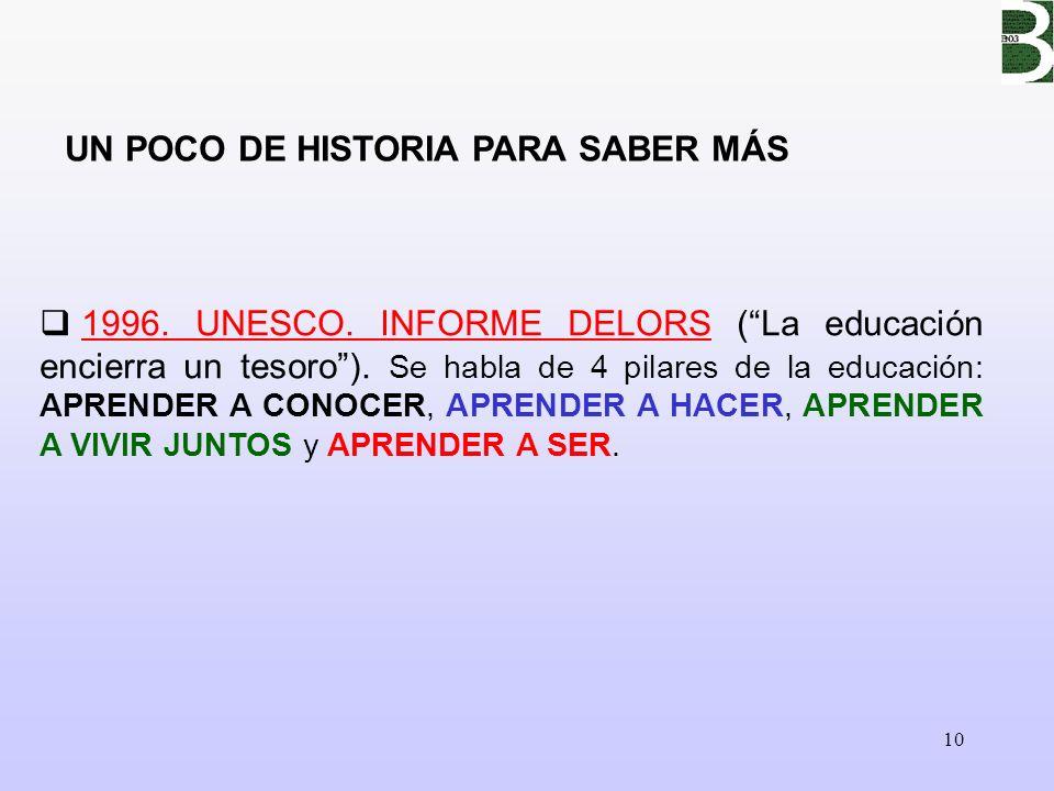 10 UN POCO DE HISTORIA PARA SABER MÁS 1996. UNESCO. INFORME DELORS (La educación encierra un tesoro). Se habla de 4 pilares de la educación: APRENDER