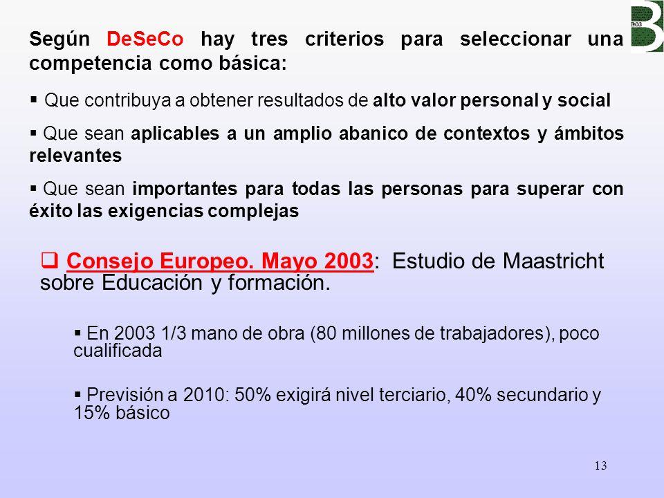 13 Según DeSeCo hay tres criterios para seleccionar una competencia como básica: Que contribuya a obtener resultados de alto valor personal y social Q