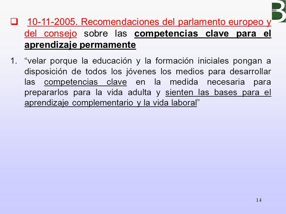 14 10-11-2005. Recomendaciones del parlamento europeo y del consejo sobre las competencias clave para el aprendizaje permamente 1.velar porque la educ