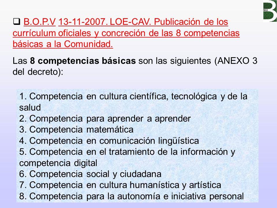 18 B.O.P.V 13-11-2007. LOE-CAV. Publicación de los currículum oficiales y concreción de las 8 competencias básicas a la Comunidad. Las 8 competencias