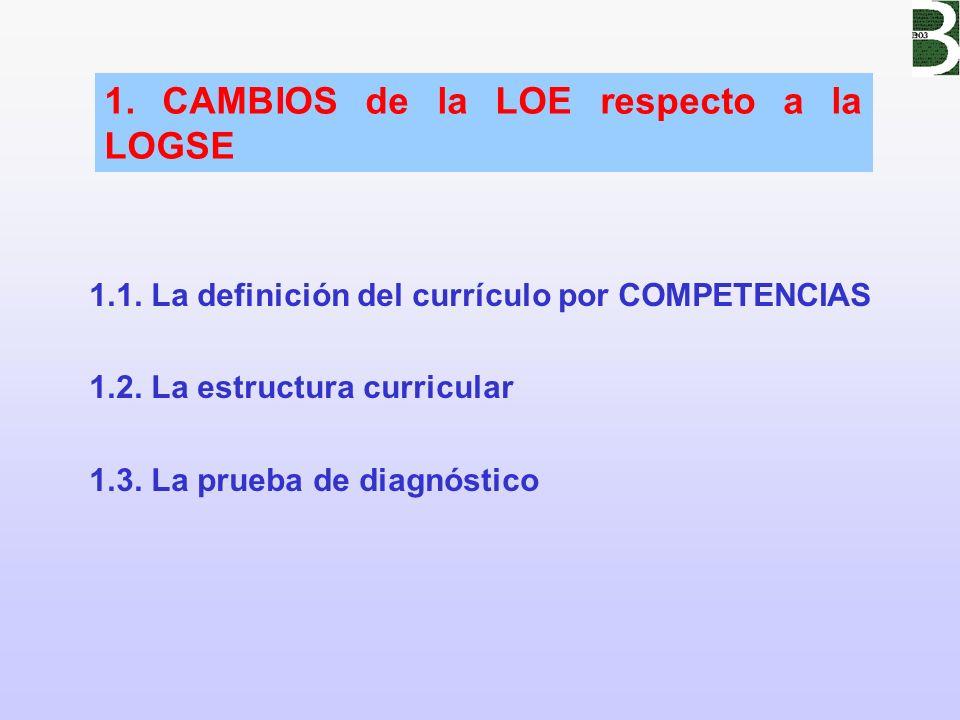 1.1. La definición del currículo por COMPETENCIAS 1.2. La estructura curricular 1.3. La prueba de diagnóstico 1. CAMBIOS de la LOE respecto a la LOGSE