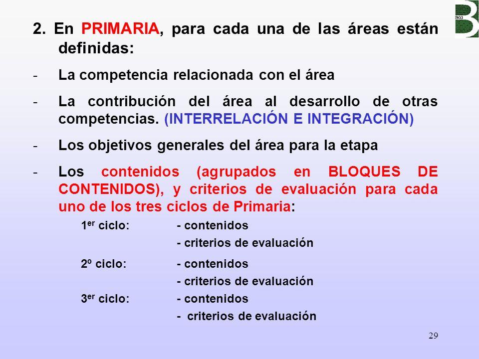 29 2. En PRIMARIA, para cada una de las áreas están definidas: -La competencia relacionada con el área -La contribución del área al desarrollo de otra