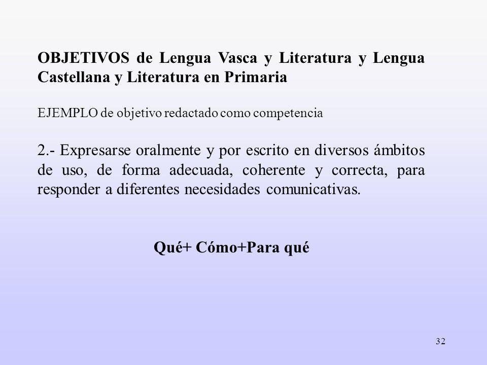 32 OBJETIVOS de Lengua Vasca y Literatura y Lengua Castellana y Literatura en Primaria EJEMPLO de objetivo redactado como competencia 2.- Expresarse o