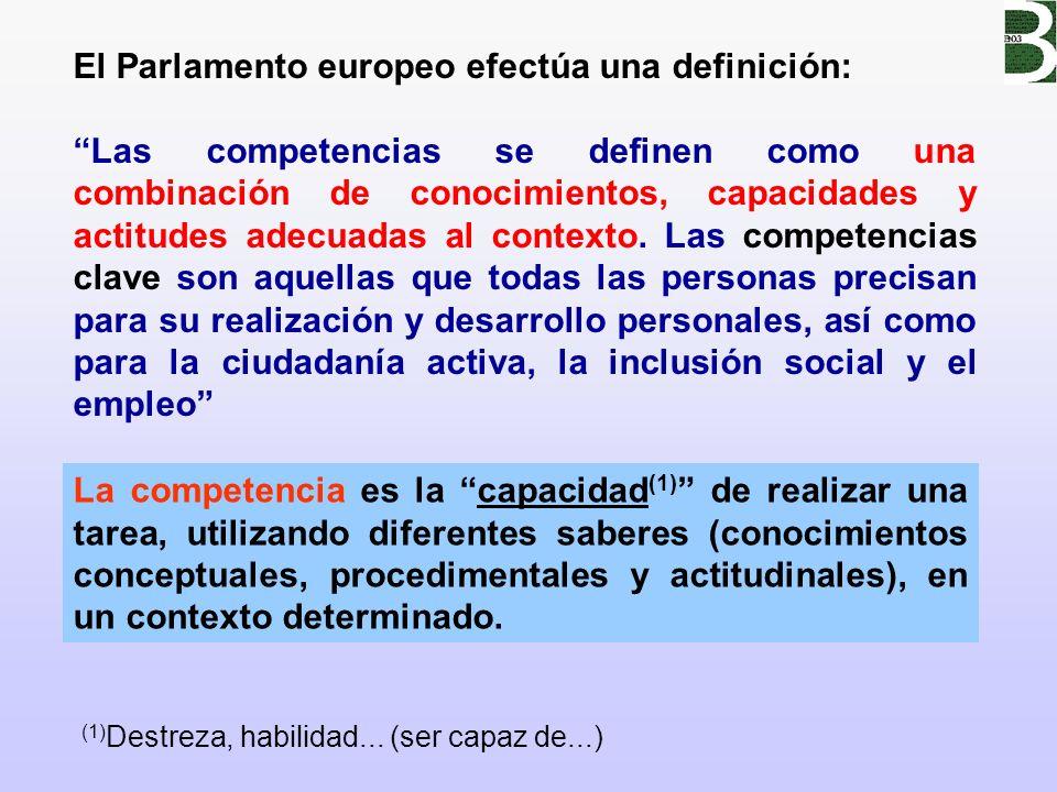 La competencia es la capacidad (1) de realizar una tarea, utilizando diferentes saberes (conocimientos conceptuales, procedimentales y actitudinales),