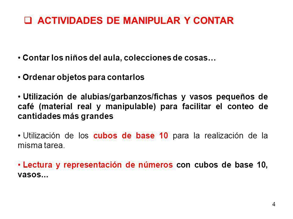 4 ACTIVIDADES DE MANIPULAR Y CONTAR Contar los niños del aula, colecciones de cosas… Ordenar objetos para contarlos Utilización de alubias/garbanzos/f