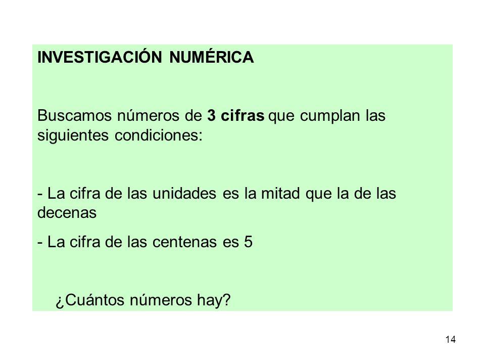 14 INVESTIGACIÓN NUMÉRICA Buscamos números de 3 cifras que cumplan las siguientes condiciones: - La cifra de las unidades es la mitad que la de las de