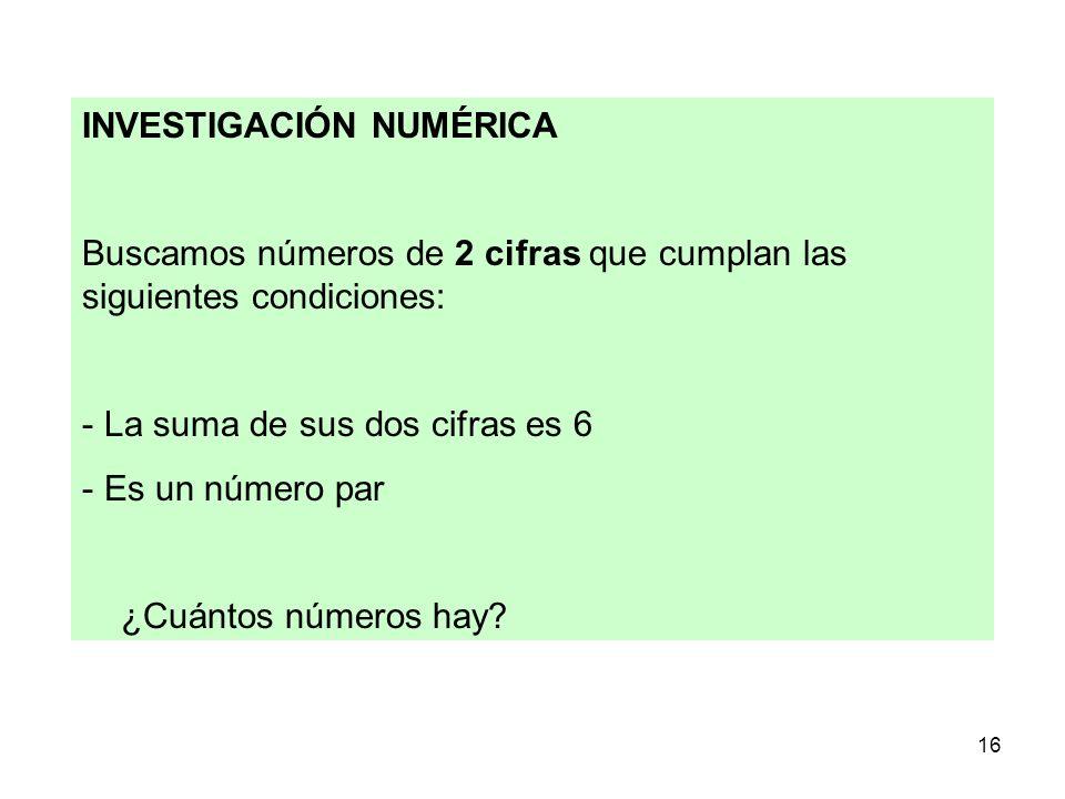 16 INVESTIGACIÓN NUMÉRICA Buscamos números de 2 cifras que cumplan las siguientes condiciones: - La suma de sus dos cifras es 6 - Es un número par ¿Cu