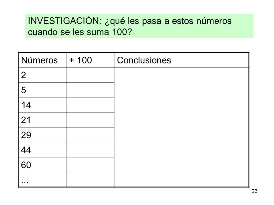 23 INVESTIGACIÓN: ¿qué les pasa a estos números cuando se les suma 100? Números+ 100Conclusiones 2 5 14 21 29 44 60...