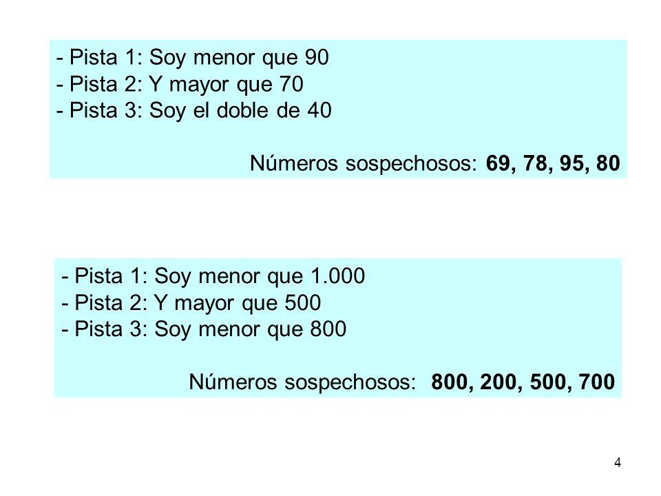 4 - Pista 1: Soy menor que 90 - Pista 2: Y mayor que 70 - Pista 3: Soy el doble de 40 Números sospechosos: 69, 78, 95, 80 - Pista 1: Soy menor que 1.0