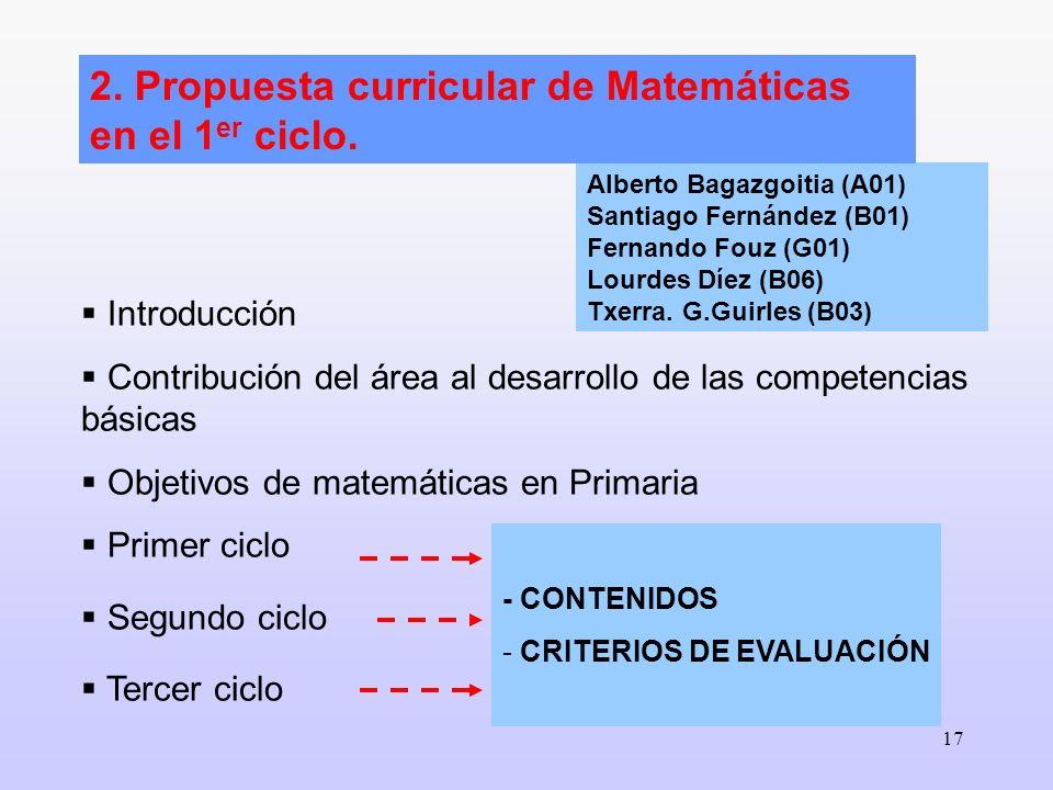 17 Alberto Bagazgoitia (A01) Santiago Fernández (B01) Fernando Fouz (G01) Lourdes Díez (B06) Txerra. G.Guirles (B03) 2. Propuesta curricular de Matemá