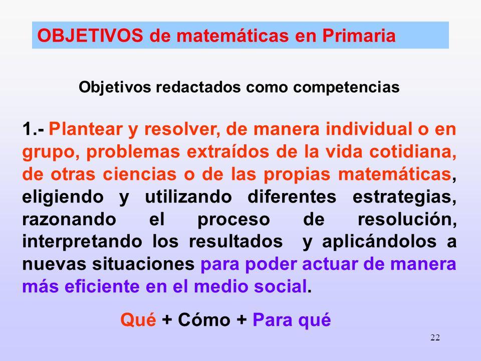 22 OBJETIVOS de matemáticas en Primaria Objetivos redactados como competencias 1.- Plantear y resolver, de manera individual o en grupo, problemas ext