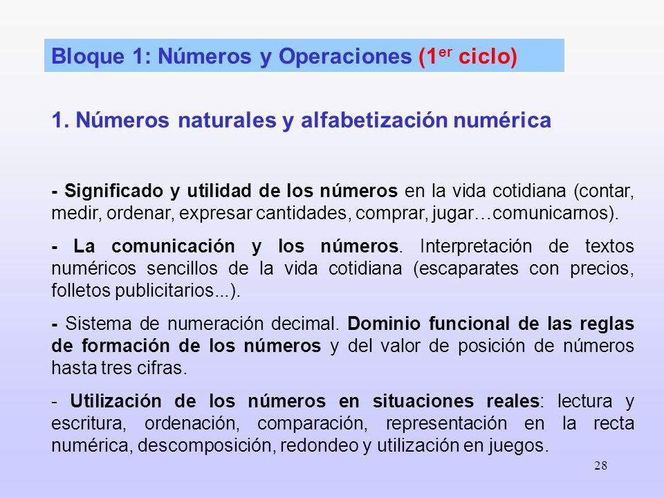 28 Bloque 1: Números y Operaciones (1 er ciclo) 1. Números naturales y alfabetización numérica - Significado y utilidad de los números en la vida coti