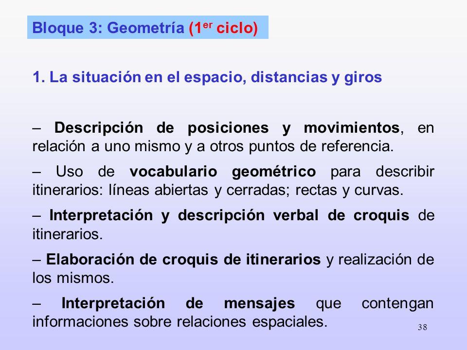 38 Bloque 3: Geometría (1 er ciclo) 1. La situación en el espacio, distancias y giros – Descripción de posiciones y movimientos, en relación a uno mis