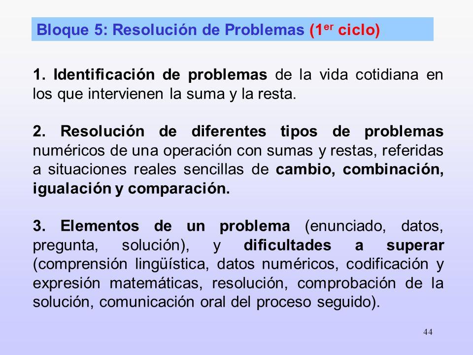 44 Bloque 5: Resolución de Problemas (1 er ciclo) 1. Identificación de problemas de la vida cotidiana en los que intervienen la suma y la resta. 2. Re