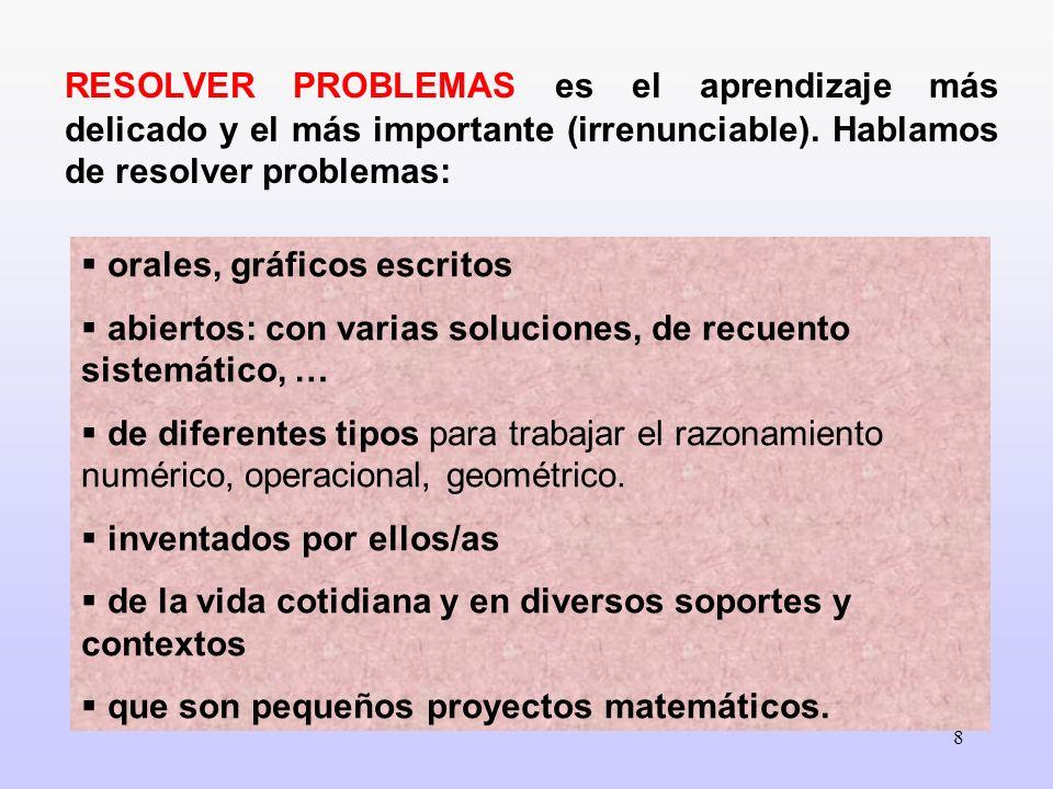 8 RESOLVER PROBLEMAS es el aprendizaje más delicado y el más importante (irrenunciable). Hablamos de resolver problemas: orales, gráficos escritos abi