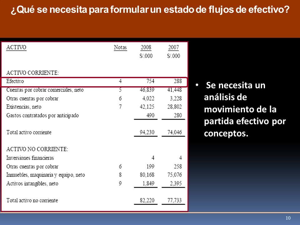 ¿Qué se necesita para formular un estado de flujos de efectivo? Se necesita un análisis de movimiento de la partida efectivo por conceptos. 10