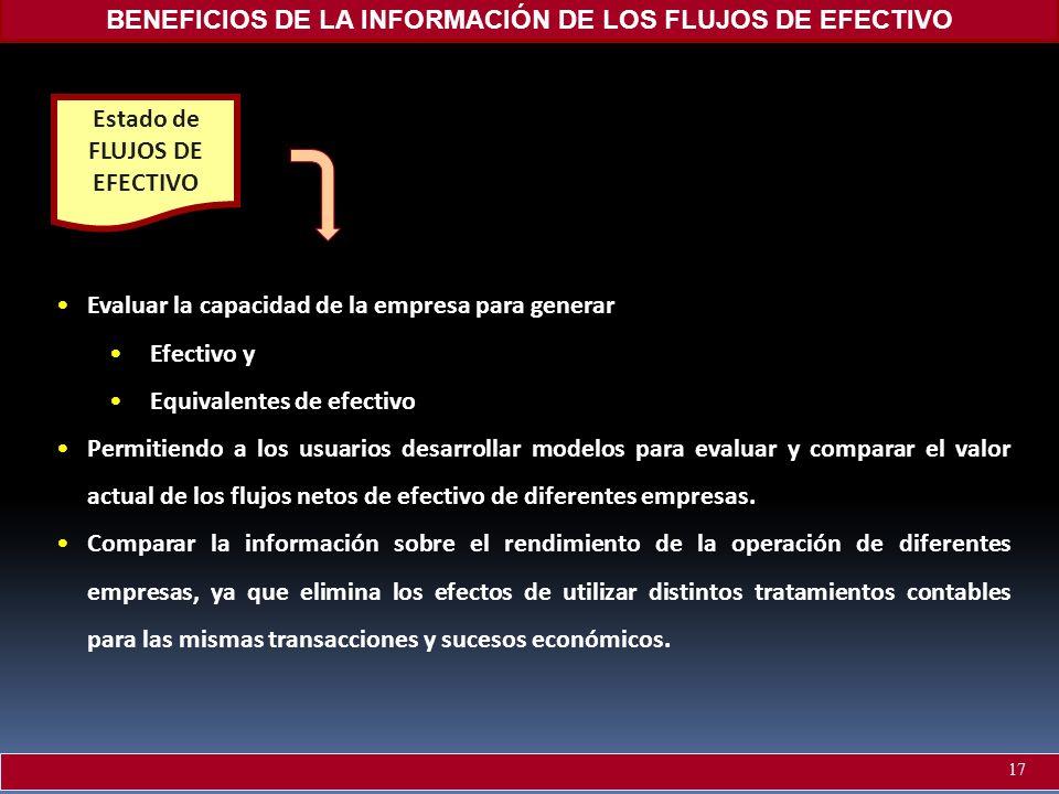 BENEFICIOS DE LA INFORMACIÓN DE LOS FLUJOS DE EFECTIVO Estado de FLUJOS DE EFECTIVO Evaluar la capacidad de la empresa para generar Efectivo y Equival