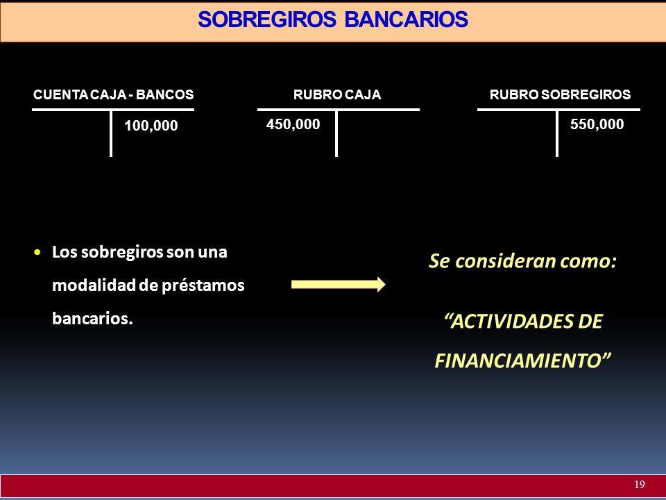 SOBREGIROS BANCARIOS Los sobregiros son una modalidad de préstamos bancarios. CUENTA CAJA - BANCOS RUBRO SOBREGIROS RUBRO CAJA 100,000 450,000550,000