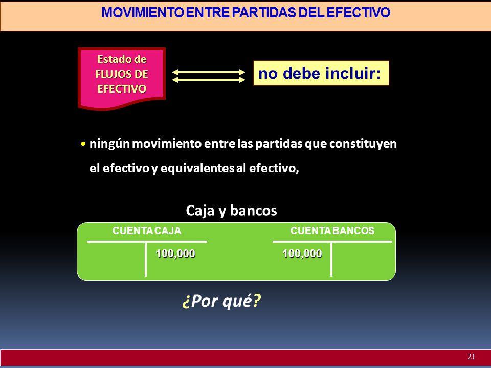 MOVIMIENTO ENTRE PARTIDAS DEL EFECTIVO ningún movimiento entre las partidas que constituyen el efectivo y equivalentes al efectivo, no debe incluir: C