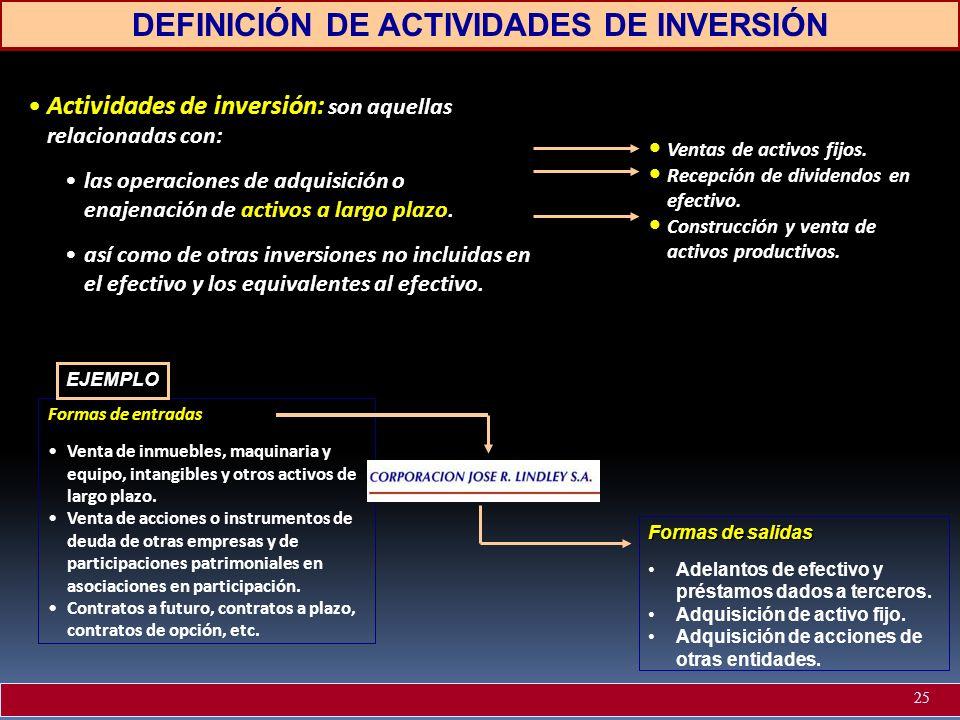 DEFINICIÓN DE ACTIVIDADES DE INVERSIÓN Actividades de inversión:Actividades de inversión: son aquellas relacionadas con: activos a largo plazolas oper
