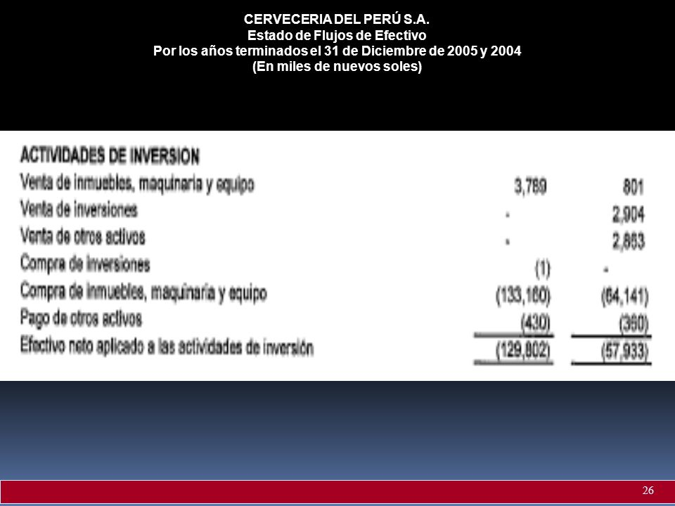 CERVECERIA DEL PERÚ S.A. Estado de Flujos de Efectivo Por los años terminados el 31 de Diciembre de 2005 y 2004 (En miles de nuevos soles) 26