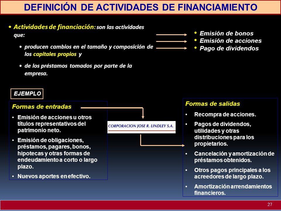 DEFINICIÓN DE ACTIVIDADES DE FINANCIAMIENTO Actividades de financiación :Actividades de financiación : son las actividades que: capitales propiosprodu
