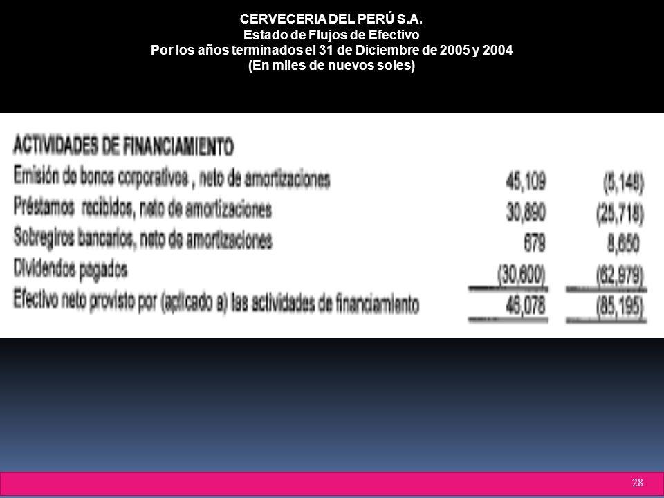 CERVECERIA DEL PERÚ S.A. Estado de Flujos de Efectivo Por los años terminados el 31 de Diciembre de 2005 y 2004 (En miles de nuevos soles) 28