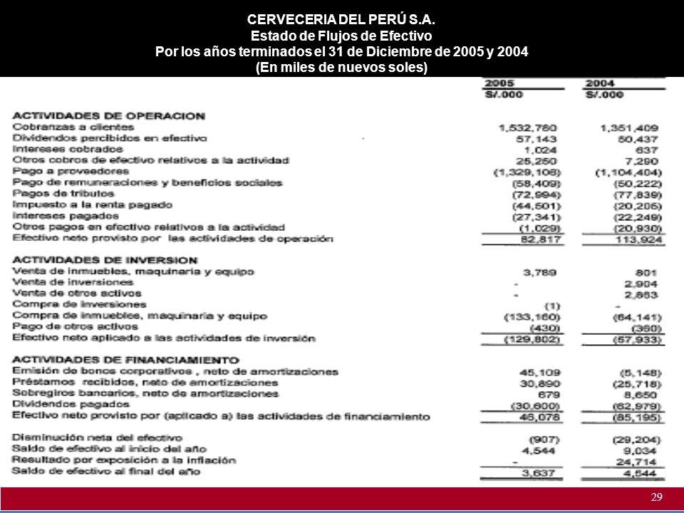 CERVECERIA DEL PERÚ S.A. Estado de Flujos de Efectivo Por los años terminados el 31 de Diciembre de 2005 y 2004 (En miles de nuevos soles) 29