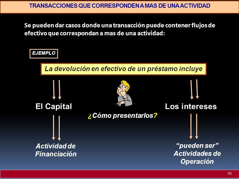La devolución en efectivo de un préstamo incluye El CapitalLos intereses TRANSACCIONES QUE CORRESPONDEN A MAS DE UNA ACTIVIDAD Actividad de Financiaci