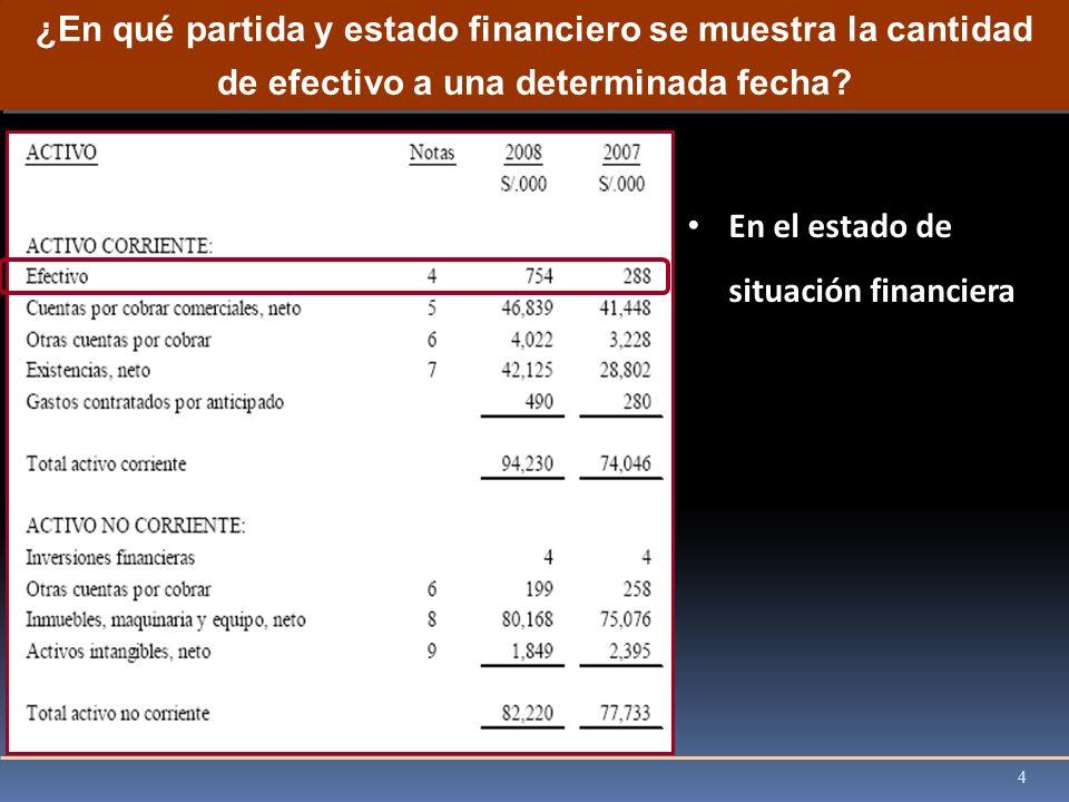 IFRS - NIIF ¿En qué partida y estado financiero se muestra la cantidad de efectivo a una determinada fecha? En el estado de situación financiera 4