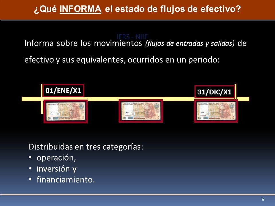 IFRS - NIIF Informa sobre los movimientos (flujos de entradas y salidas) de efectivo y sus equivalentes, ocurridos en un periodo: ¿Qué INFORMA el esta