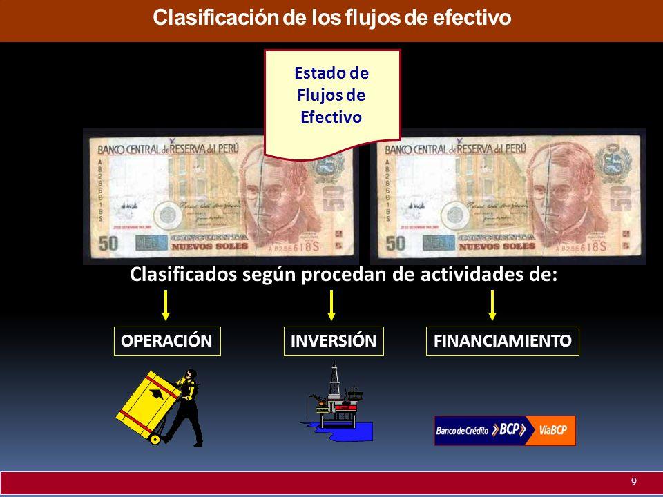 Clasificados según procedan de actividades de: OPERACIÓNINVERSIÓNFINANCIAMIENTO Clasificación de los flujos de efectivo Estado de Flujos de Efectivo 9