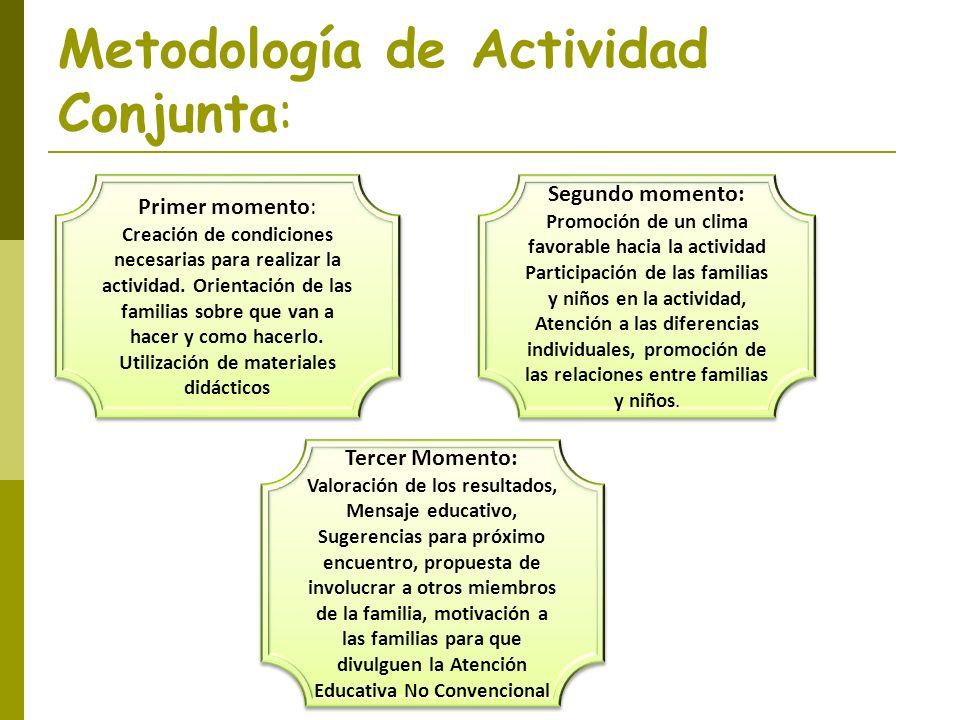 Primer momento: Creación de condiciones necesarias para realizar la actividad. Orientación de las familias sobre que van a hacer y como hacerlo. Utili