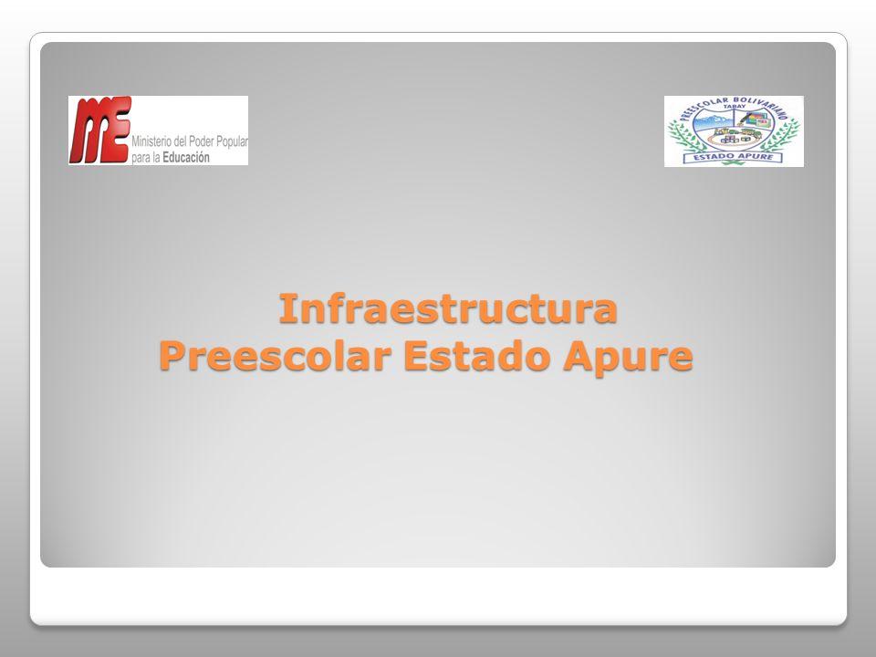 Infraestructura Preescolar Estado Apure Infraestructura Preescolar Estado Apure