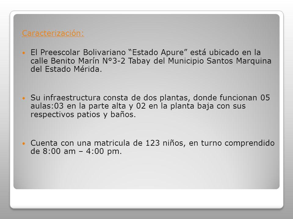 Caracterización: El Preescolar Bolivariano Estado Apure está ubicado en la calle Benito Marín N°3-2 Tabay del Municipio Santos Marquina del Estado Mér