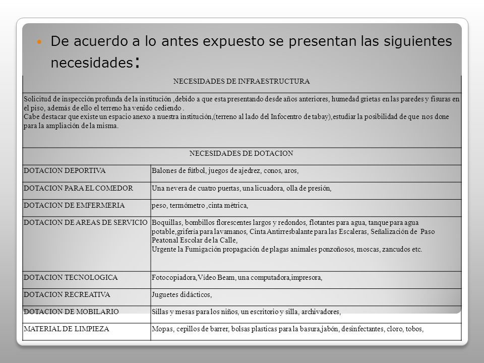 De acuerdo a lo antes expuesto se presentan las siguientes necesidades : NECESIDADES DE INFRAESTRUCTURA Solicitud de inspección profunda de la institu