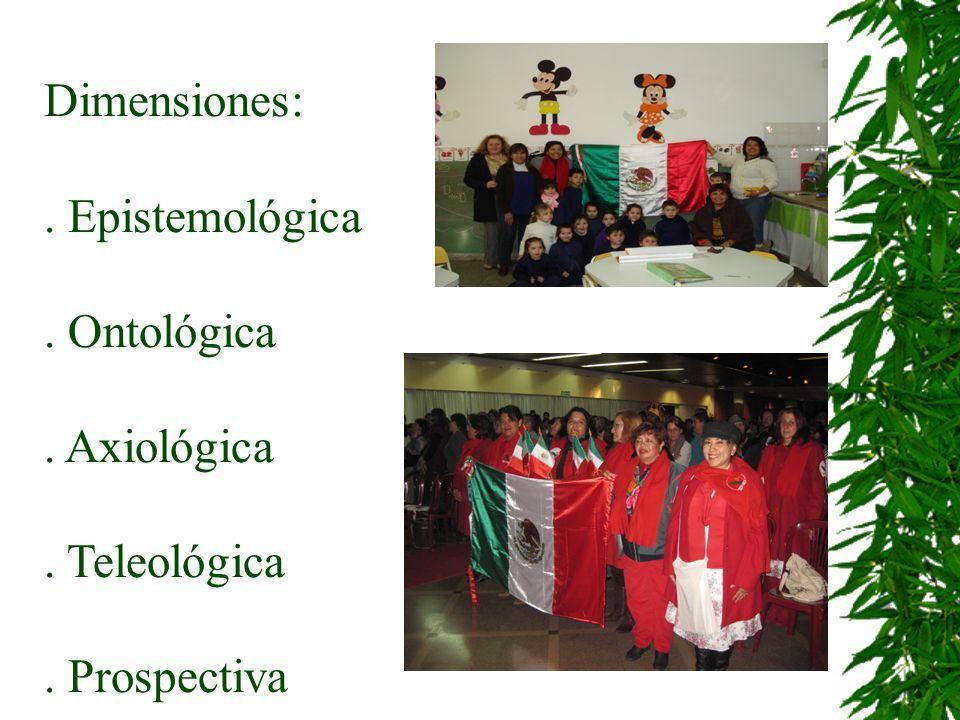Dimensiones:. Epistemológica. Ontológica. Axiológica. Teleológica. Prospectiva