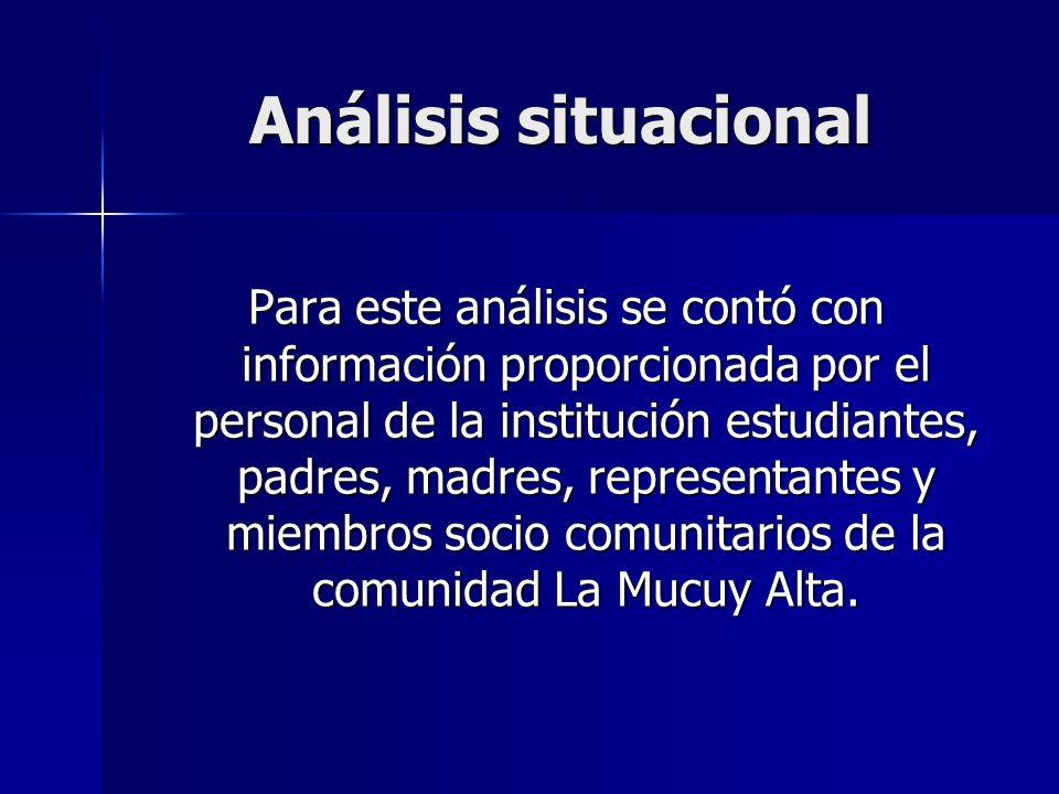Análisis Situacional Fortalezas Presencia del personal Directivo.