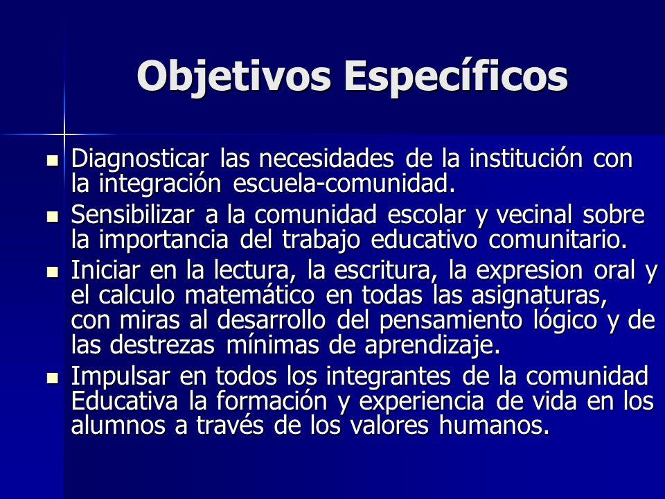 Objetivos Específicos Diagnosticar las necesidades de la institución con la integración escuela-comunidad. Diagnosticar las necesidades de la instituc