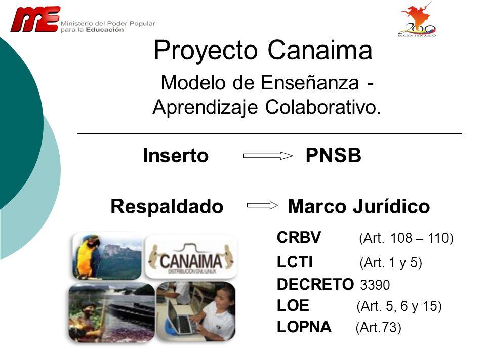 Nivel de Educación Primaria Transformaciones 1999 *Escuelas primarias Bolivarianas.