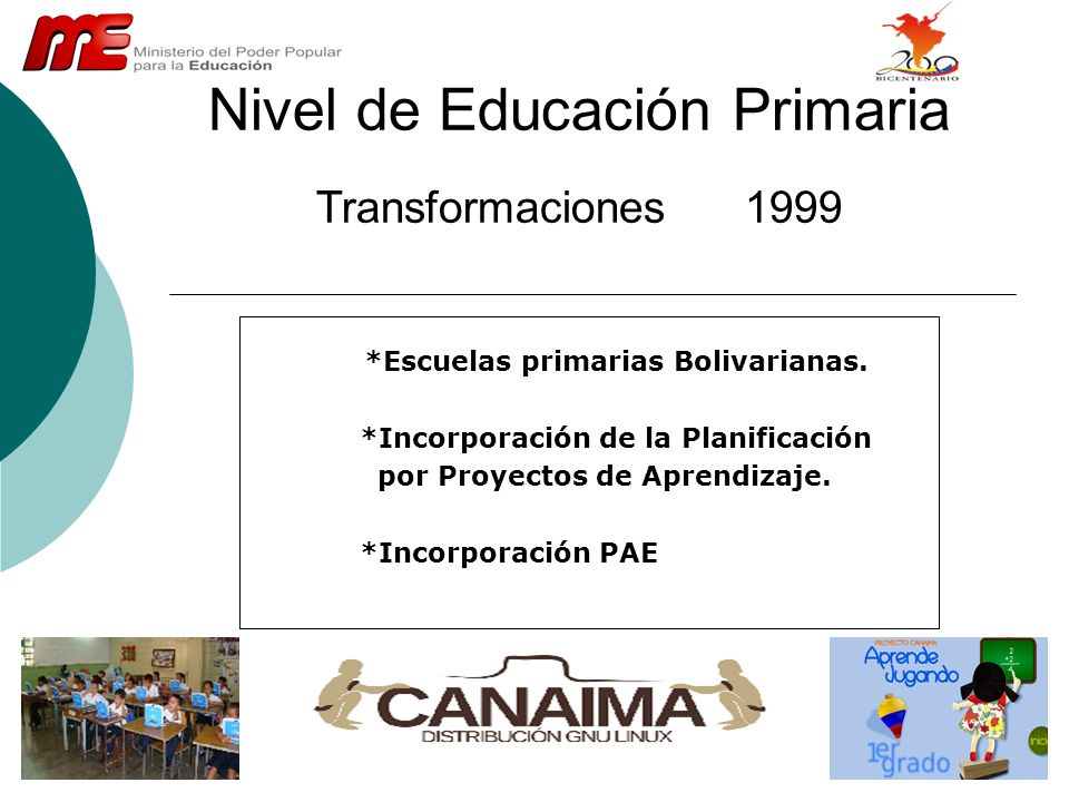 Nivel de Educación Primaria Transformaciones 1999 *Incorporación del Ajedrez Escolar.